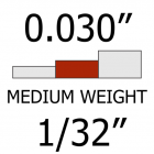 Medium Thickness (15)
